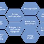 B2B_værktøskasse2-AnalyseDanmark